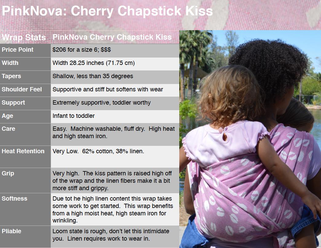 PinkNovaCherryChapstickKiss