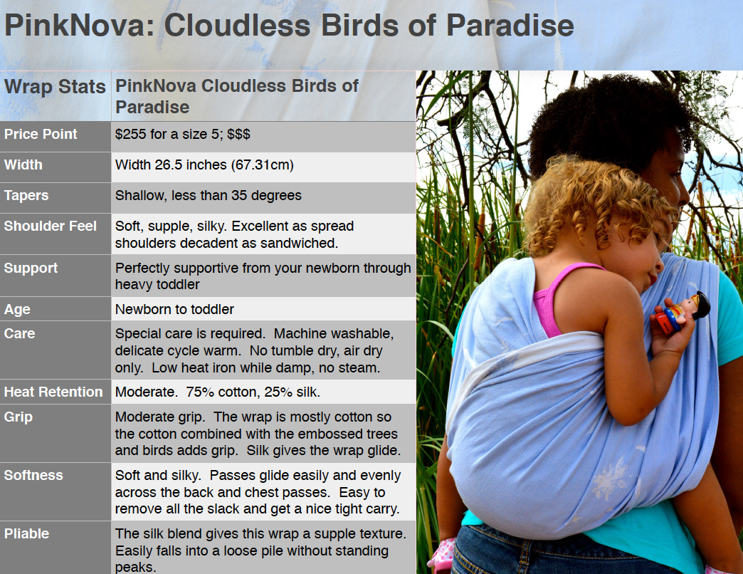 PinkNova Cloudless Birds of Paradise